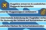 Hamburger Runde gegen Airlinechaos