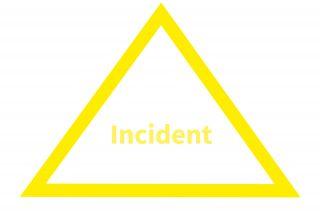 Incident Symbolbild