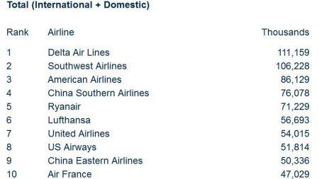 IATA WATS 2010.1