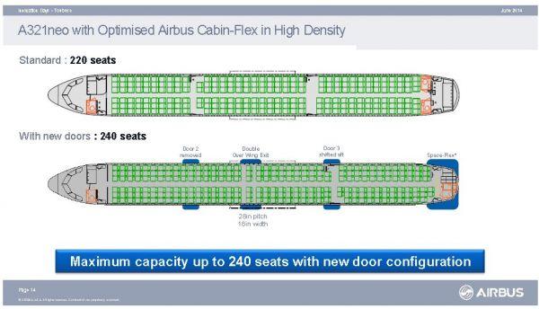 Airbus A321neo - CabinFlex mit dichter Bestuhlung