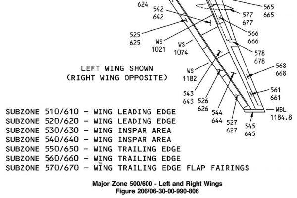 Auszug aus dem Boeing Handbuch für die 777