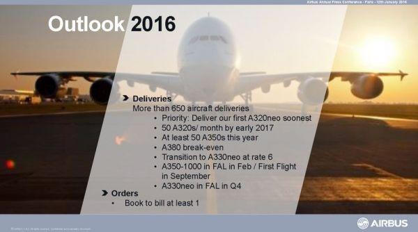 Airbus: Ausblick auf 2016