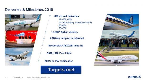Airbus 2016