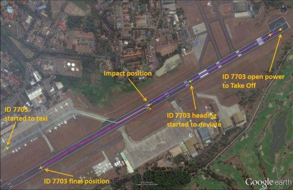 Startbahn-Kollision in Jakarta