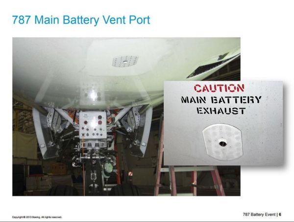 Notfallsystem für überkochende Batterien der 787