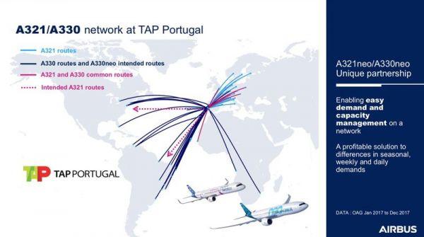 TAP Air Portugal Airbus A321neo und A330neo Netzwerk