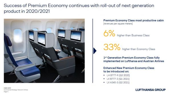 Neue Premium Economy bei Lufthansa