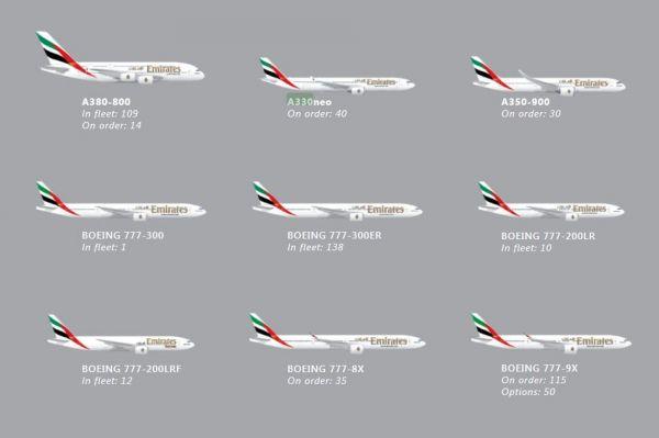 Aktuelle Emirates Flottenplanung