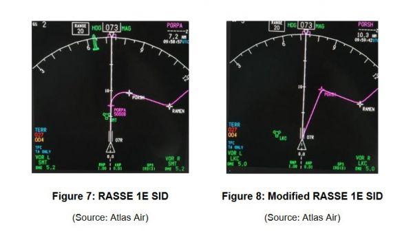 Modifizierte Abflugstrecke