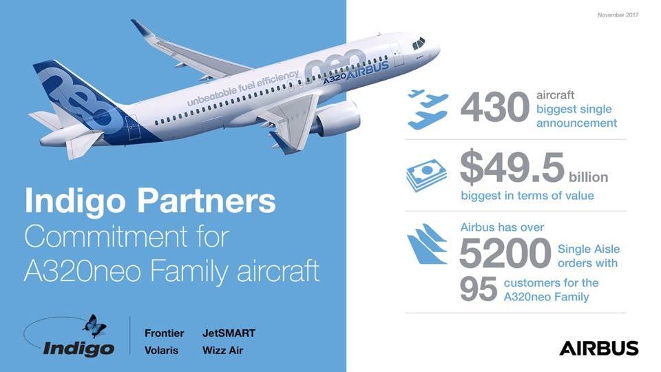 Airbus holt Rekordauftrag für 430 Mittelstreckenjets