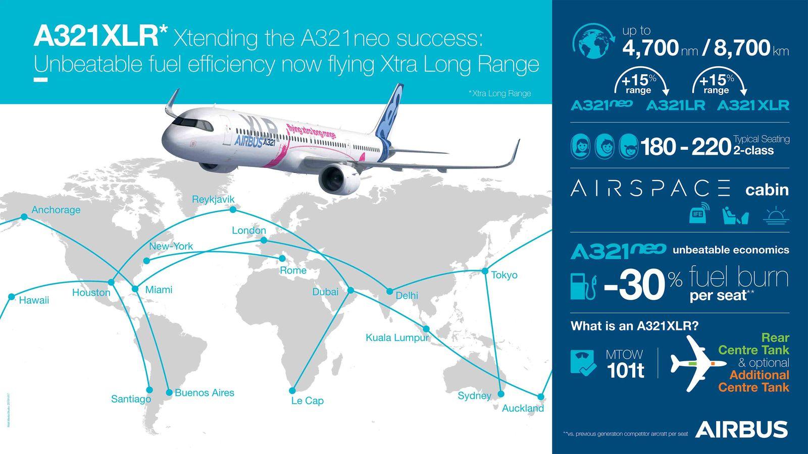 IAG-nimmt-14-Airbus-A321XLR
